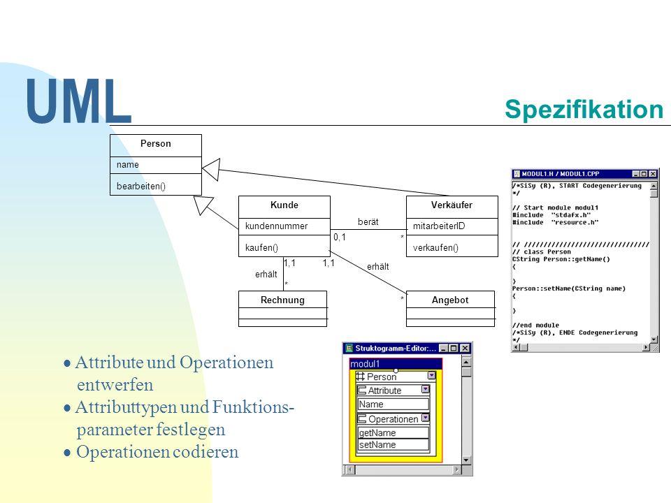 Attribute und Operationen entwerfen Attributtypen und Funktions- parameter festlegen Operationen codieren UML Spezifikation erhält berät 0,1 * * 1,1 *