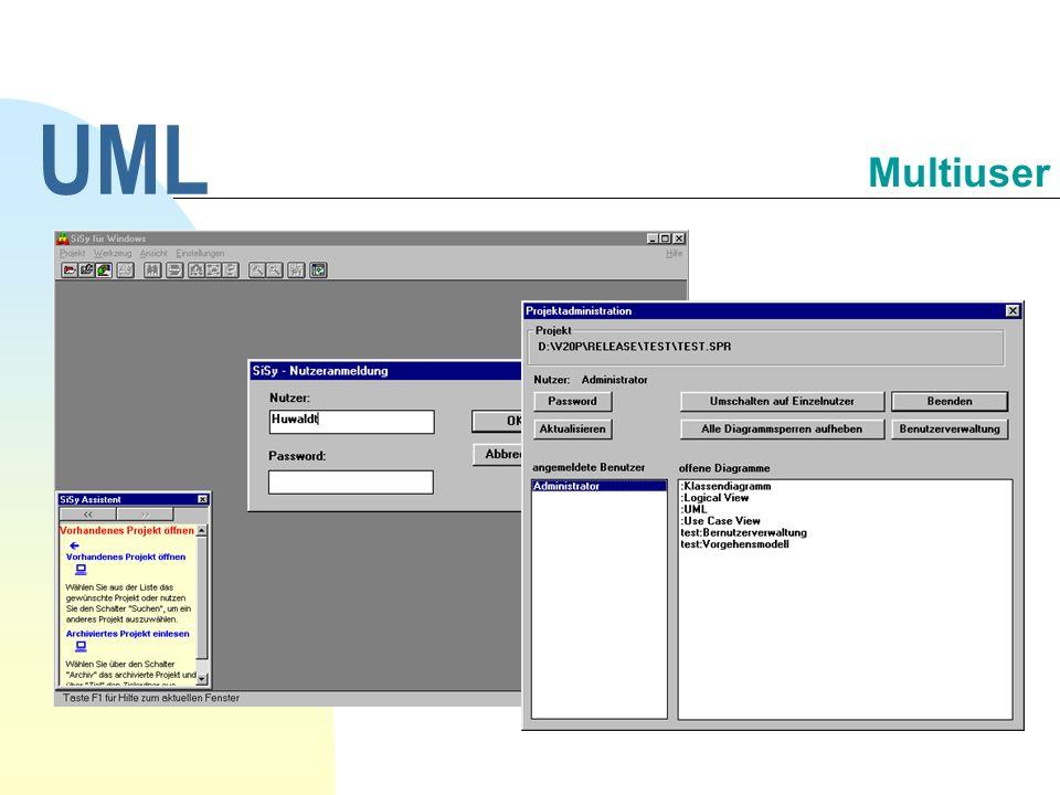 UML Multiuser