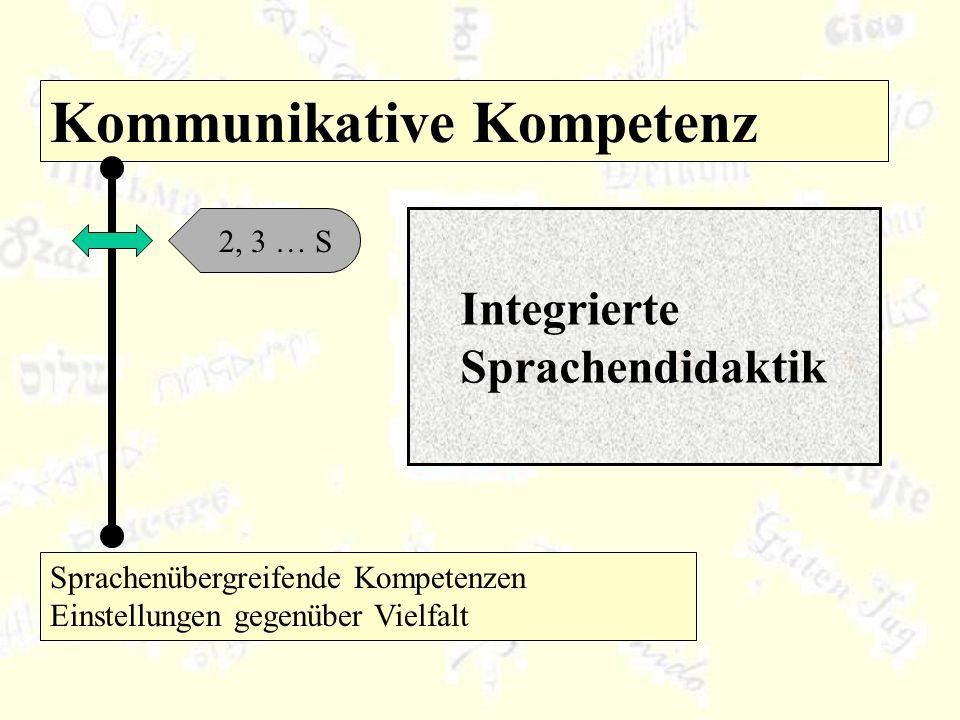 Sprachenübergreifende Kompetenzen Einstellungen gegenüber Vielfalt Kommunikative Kompetenz 2, 3 … S Integrierte Sprachendidaktik