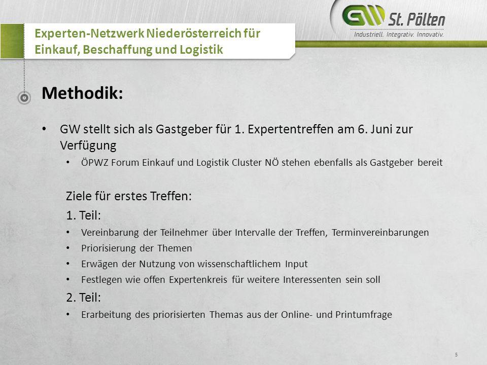 5 Experten-Netzwerk Niederösterreich für Einkauf, Beschaffung und Logistik Methodik: GW stellt sich als Gastgeber für 1. Expertentreffen am 6. Juni zu