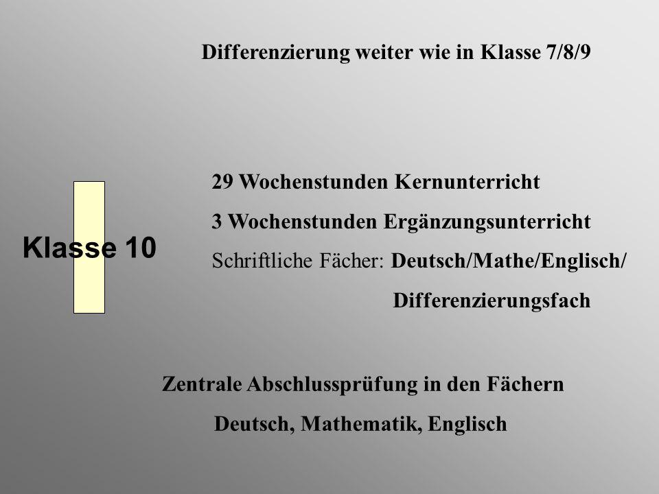 Klasse 10 Differenzierung weiter wie in Klasse 7/8/9 29 Wochenstunden Kernunterricht 3 Wochenstunden Ergänzungsunterricht Schriftliche Fächer: Deutsch
