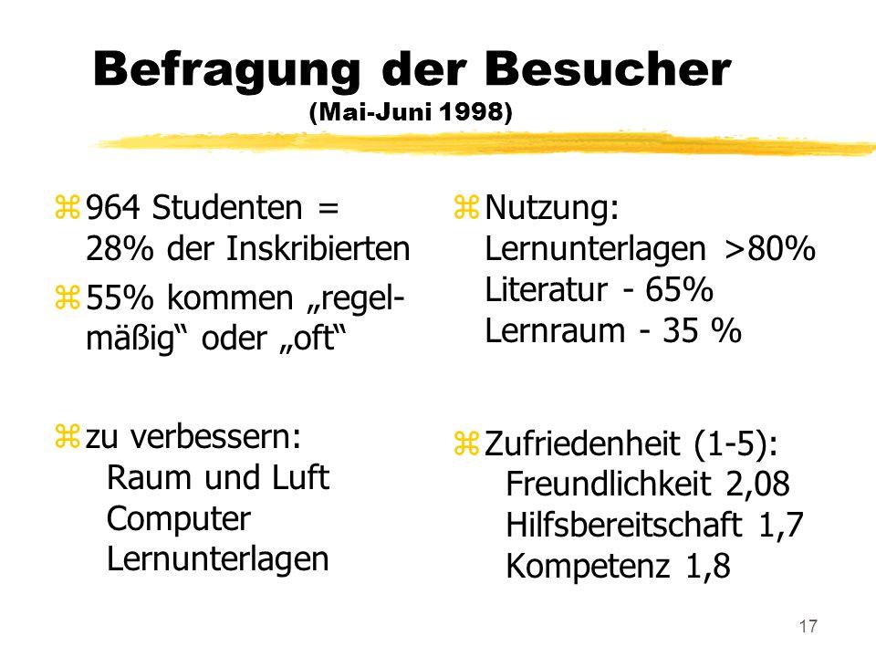 17 Befragung der Besucher (Mai-Juni 1998) z964 Studenten = 28% der Inskribierten z55% kommen regel- mäßig oder oft zzu verbessern: Raum und Luft Computer Lernunterlagen z Nutzung: Lernunterlagen >80% Literatur - 65% Lernraum - 35 % z Zufriedenheit (1-5): Freundlichkeit 2,08 Hilfsbereitschaft 1,7 Kompetenz 1,8