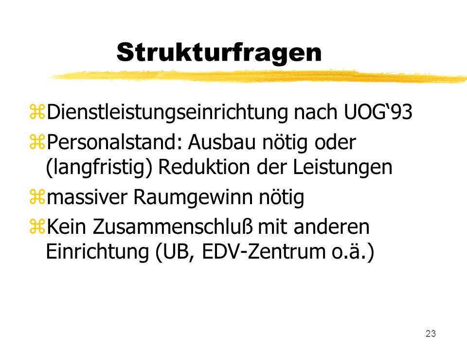 23 Strukturfragen zDienstleistungseinrichtung nach UOG93 zPersonalstand: Ausbau nötig oder (langfristig) Reduktion der Leistungen zmassiver Raumgewinn nötig zKein Zusammenschluß mit anderen Einrichtung (UB, EDV-Zentrum o.ä.)