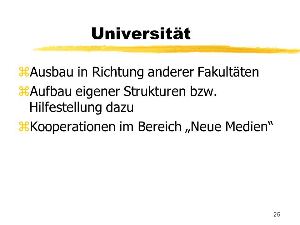 25 Universität zAusbau in Richtung anderer Fakultäten zAufbau eigener Strukturen bzw. Hilfestellung dazu zKooperationen im Bereich Neue Medien