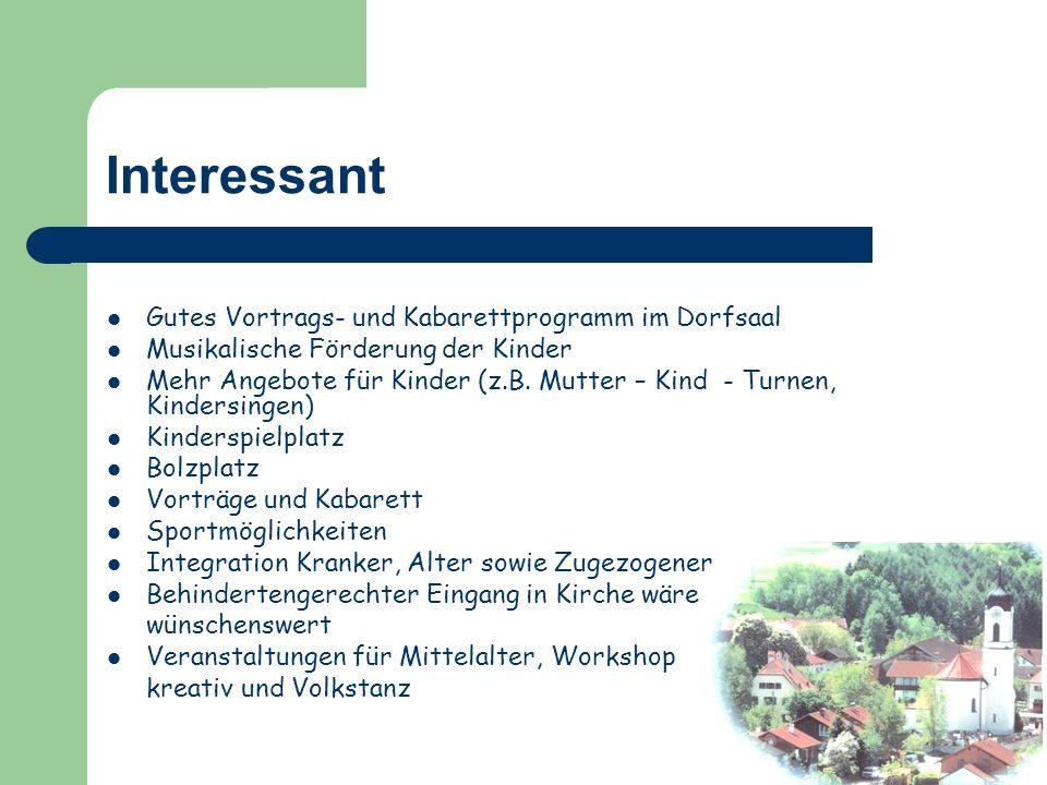 Interessant Gutes Vortrags- und Kabarettprogramm im Dorfsaal Musikalische Förderung der Kinder Mehr Angebote für Kinder (z.B.