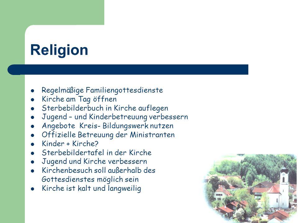Religion Regelmäßige Familiengottesdienste Kirche am Tag öffnen Sterbebilderbuch in Kirche auflegen Jugend – und Kinderbetreuung verbessern Angebote Kreis- Bildungswerk nutzen Offizielle Betreuung der Ministranten Kinder + Kirche.