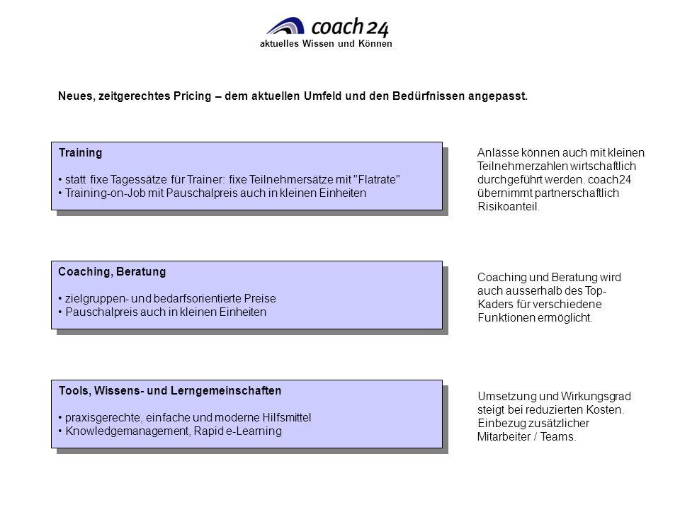aktuelles Wissen und Können Coaching, Beratung zielgruppen- und bedarfsorientierte Preise Pauschalpreis auch in kleinen Einheiten Coaching und Beratung wird auch ausserhalb des Top- Kaders für verschiedene Funktionen ermöglicht.