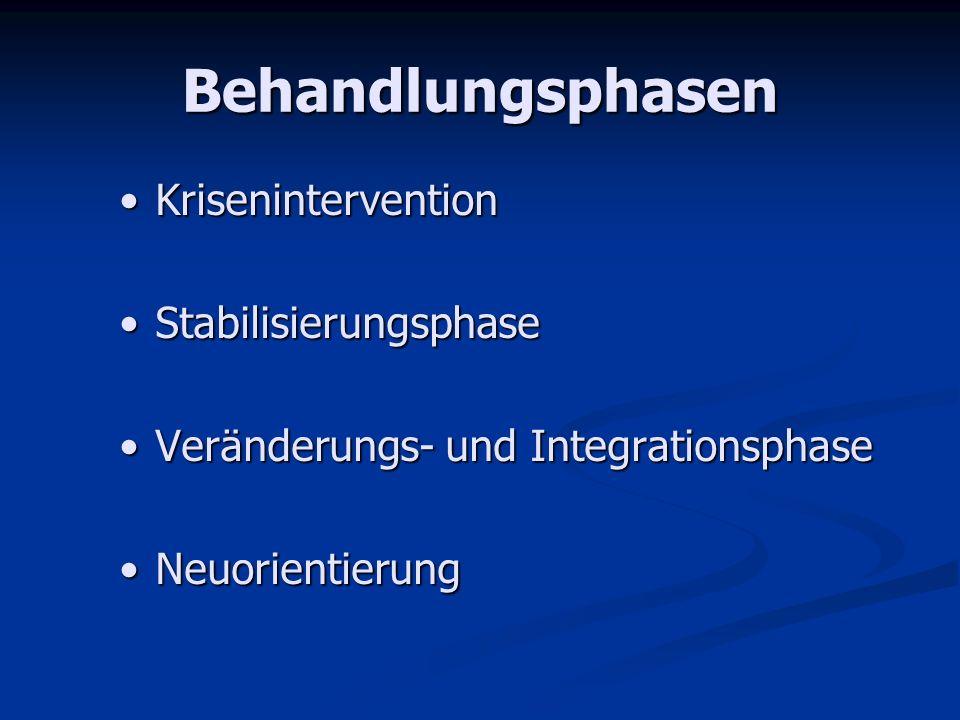 Behandlungsphasen KriseninterventionKrisenintervention StabilisierungsphaseStabilisierungsphase Veränderungs- und IntegrationsphaseVeränderungs- und I