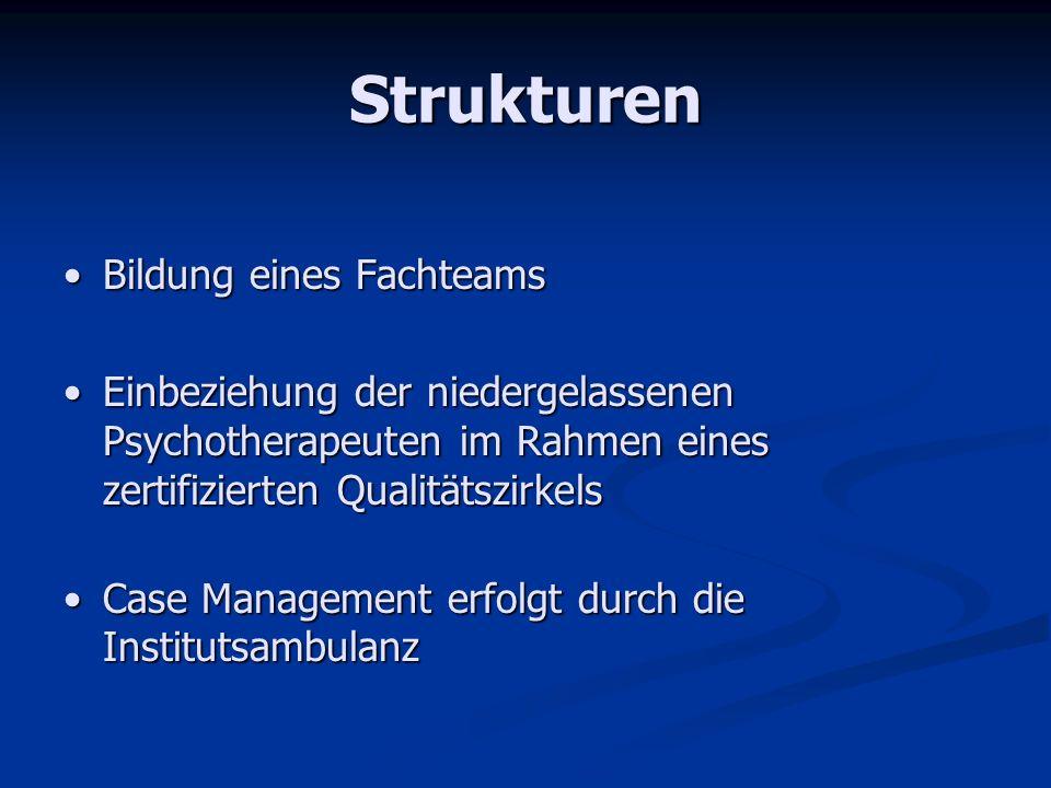 Strukturen Bildung eines FachteamsBildung eines Fachteams Einbeziehung der niedergelassenen Psychotherapeuten im Rahmen eines zertifizierten Qualitäts