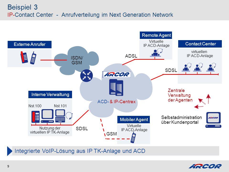 9 Beispiel 3 IP-Contact Center - Anrufverteilung im Next Generation Network Integrierte VoIP-Lösung aus IP TK-Anlage und ACD ISDN/ GSM Selbstadministr