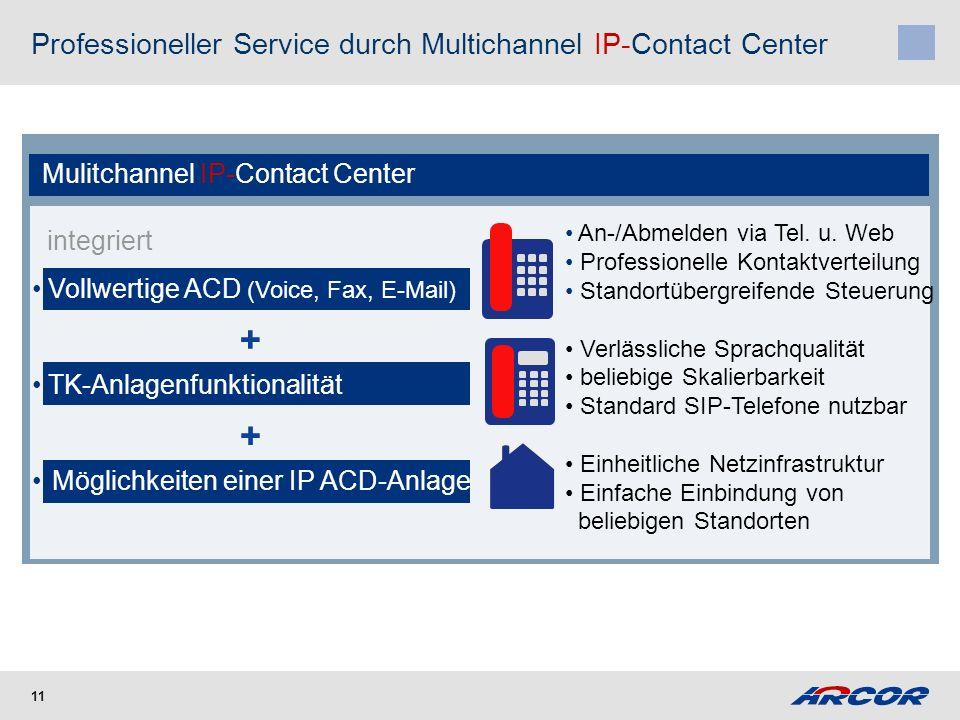 11 Professioneller Service durch Multichannel IP-Contact Center Mulitchannel IP-Contact Center An-/Abmelden via Tel. u. Web Professionelle Kontaktvert
