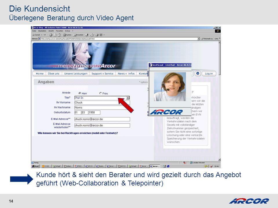 14 Die Kundensicht Überlegene Beratung durch Video Agent Kunde hört & sieht den Berater und wird gezielt durch das Angebot geführt (Web-Collaboration