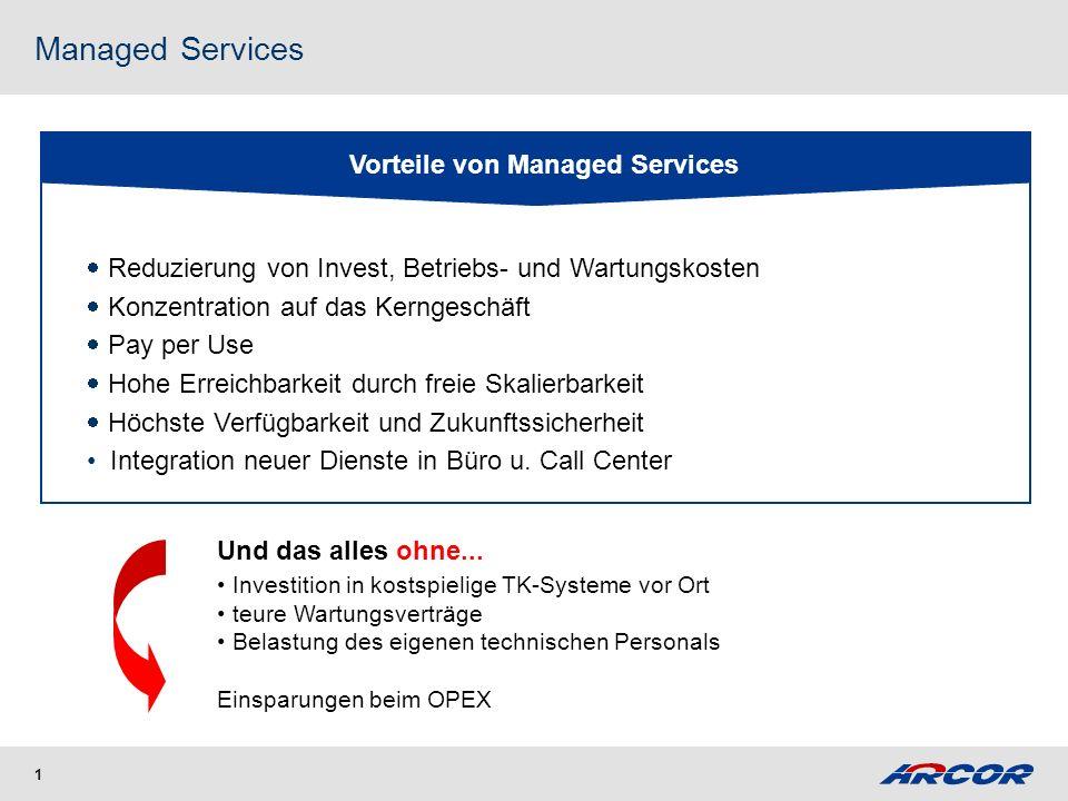 1 Managed Services Vorteile von Managed Services Reduzierung von Invest, Betriebs- und Wartungskosten Konzentration auf das Kerngeschäft Pay per Use H
