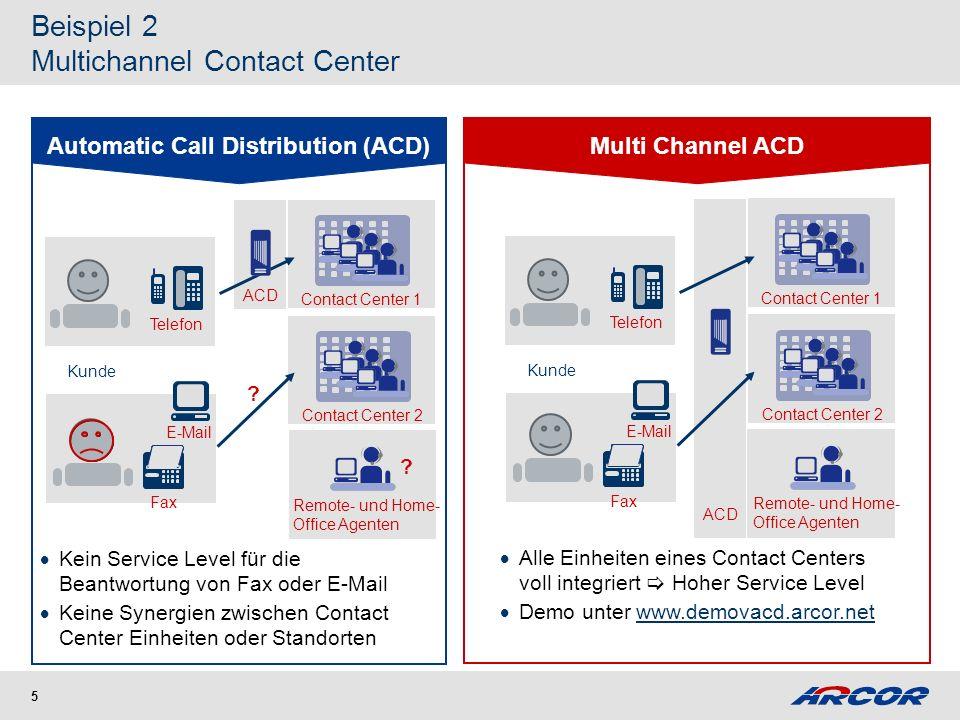 5 Automatic Call Distribution (ACD) Kein Service Level für die Beantwortung von Fax oder E-Mail Keine Synergien zwischen Contact Center Einheiten oder