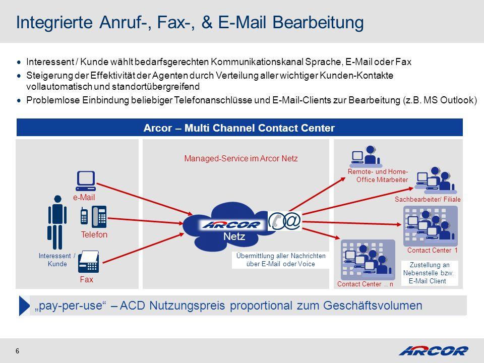 6 Integrierte Anruf-, Fax-, & E-Mail Bearbeitung Fax Netz Remote- und Home- Office Mitarbeiter Sachbearbeiter/ Filiale Contact Center 1 Contact Center