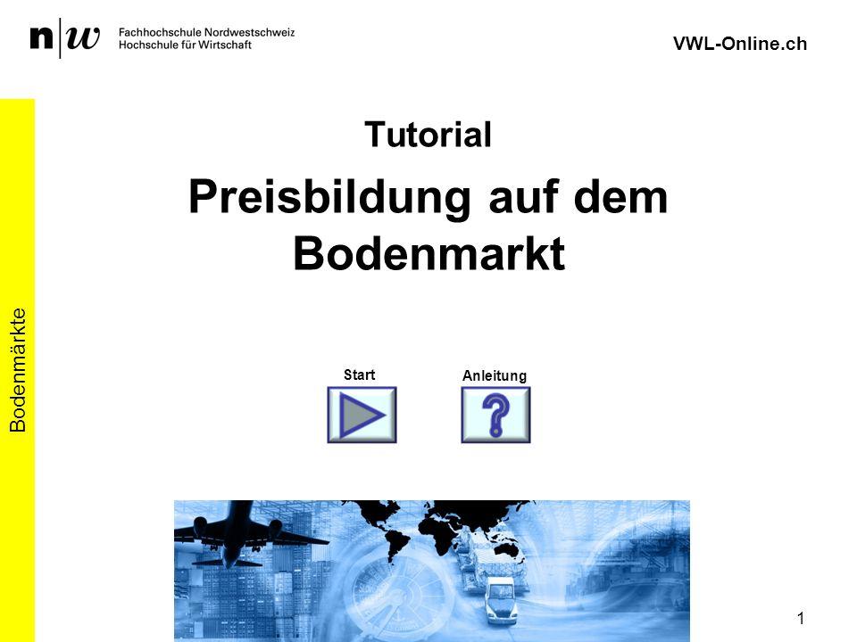 Tutorial Preisbildung auf dem Bodenmarkt Bodenmärkte 1 VWL-Online.ch Start Anleitung