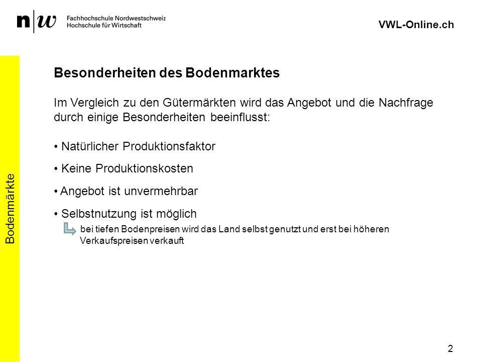 2 Bodenmärkte VWL-Online.ch Besonderheiten des Bodenmarktes Im Vergleich zu den Gütermärkten wird das Angebot und die Nachfrage durch einige Besonderh