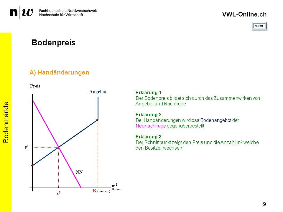 9 Bodenmärkte VWL-Online.ch Bodenpreis Angebot Preis m 2 Boden B (Bestand) A) Handänderungen NN Erklärung 1 Der Bodenpreis bildet sich durch das Zusam