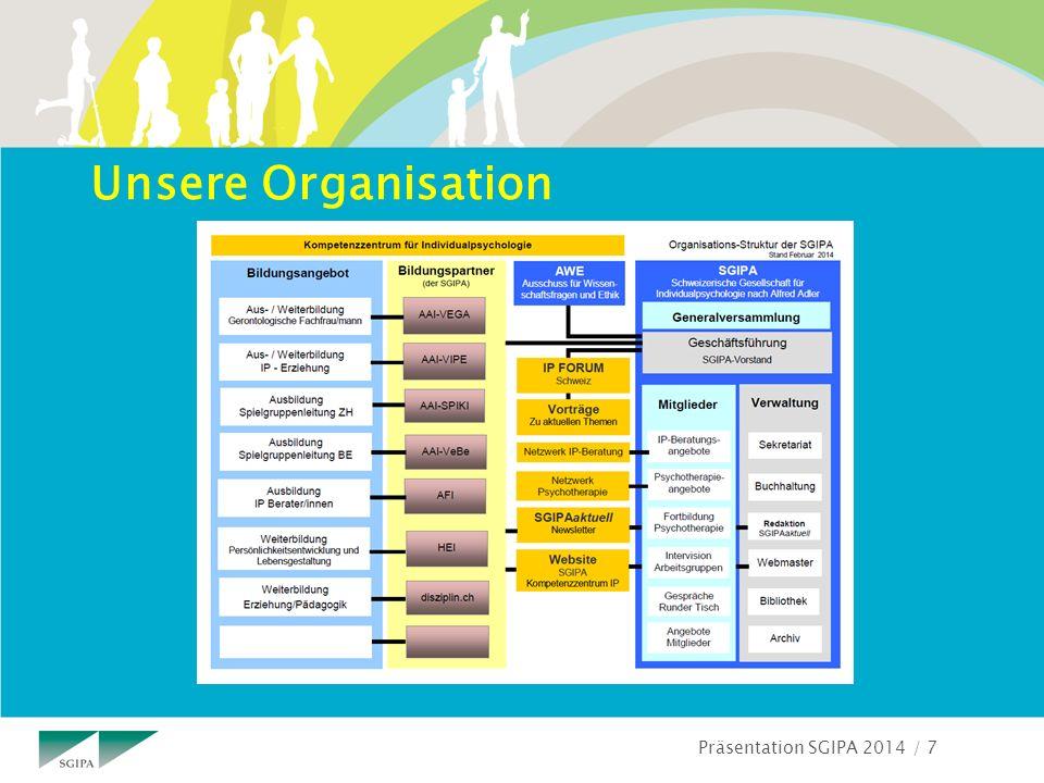 Präsentation SGIPA 2014 / 18 Was bietet SGIPA ihren Mitgliedern? Website www.alfredadler.ch