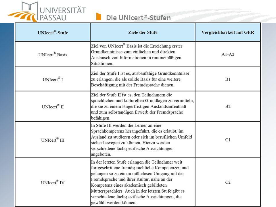 sprachenzentrum@uni-passau.de Die UNIcert®-Stufen