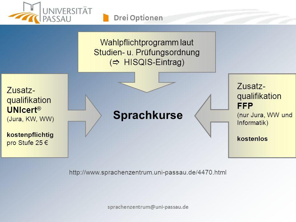 sprachenzentrum@uni-passau.de Sprachkurse Wahlpflichtprogramm laut Studien- u.