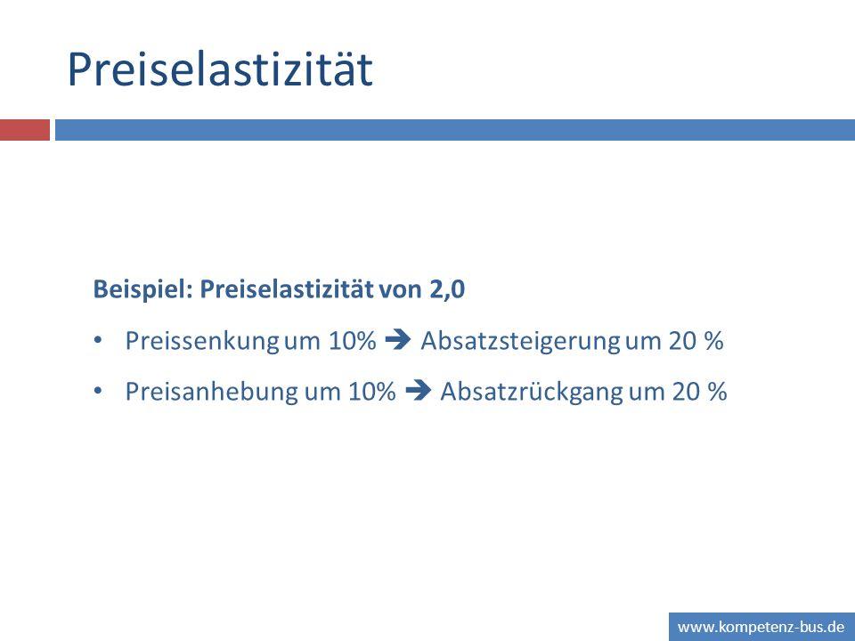 www.kompetenz-bus.de Preiselastizität Beispiel: Preiselastizität von 2,0 Preissenkung um 10% Absatzsteigerung um 20 % Preisanhebung um 10% Absatzrückg