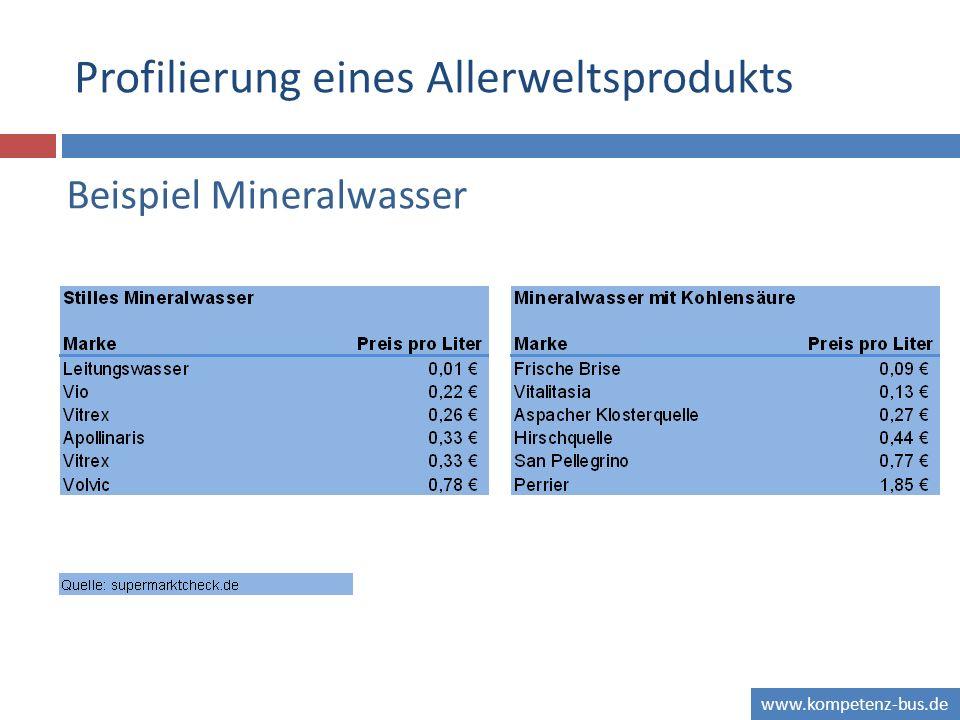 www.kompetenz-bus.de Profilierung eines Allerweltsprodukts Beispiel Mineralwasser