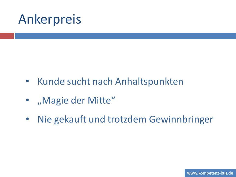 www.kompetenz-bus.de Ankerpreis Kunde sucht nach Anhaltspunkten Magie der Mitte Nie gekauft und trotzdem Gewinnbringer
