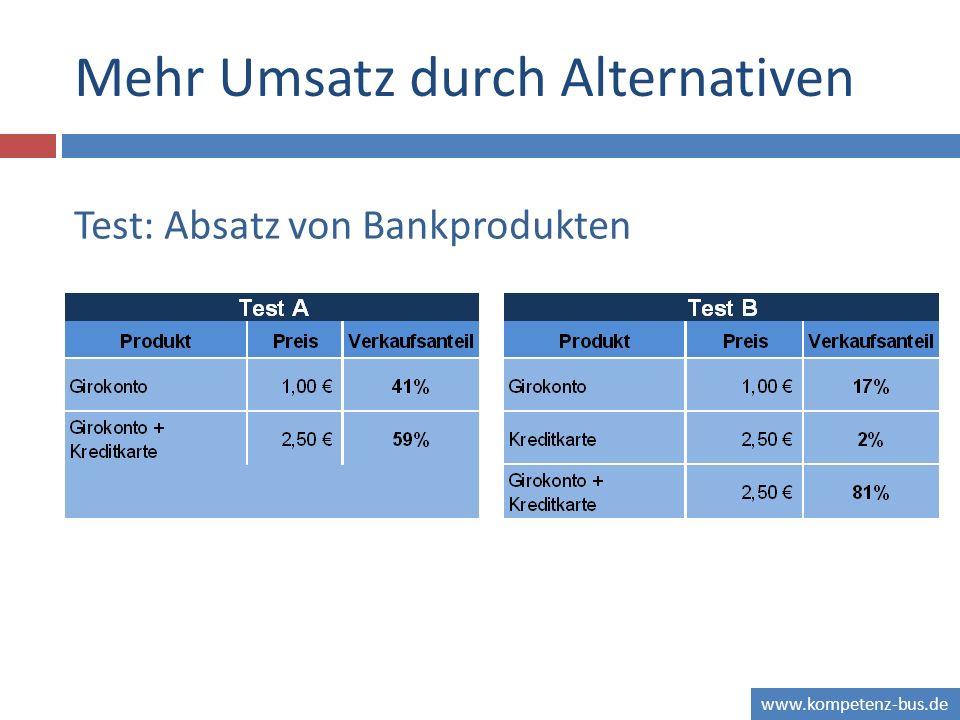 www.kompetenz-bus.de Mehr Umsatz durch Alternativen Test: Absatz von Bankprodukten