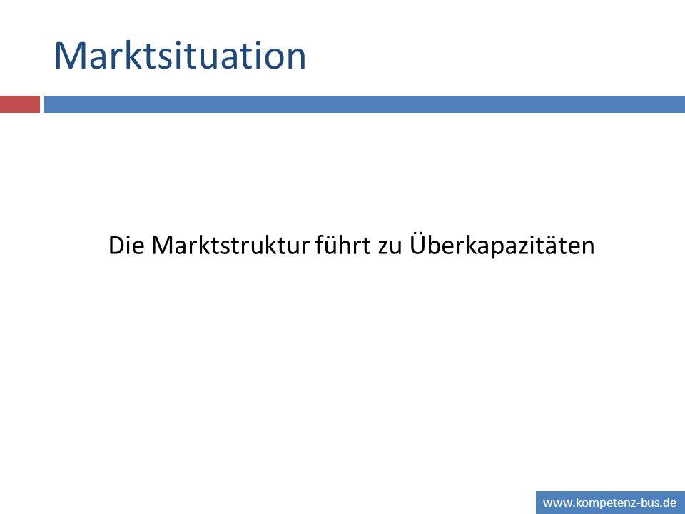 www.kompetenz-bus.de Marktsituation Die Marktstruktur führt zu Überkapazitäten