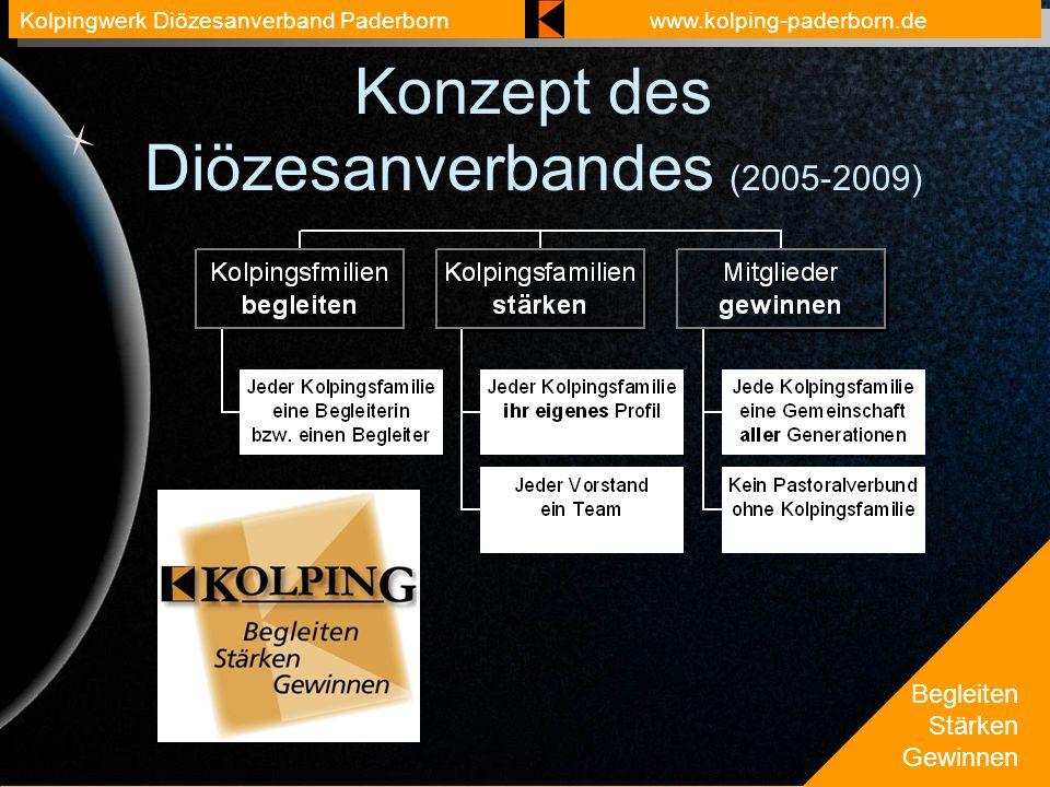 Begleiten Stärken Gewinnen Kolpingwerk Diözesanverband Paderbornwww.kolping-paderborn.de Konzept des Diözesanverbandes (2005-2009)