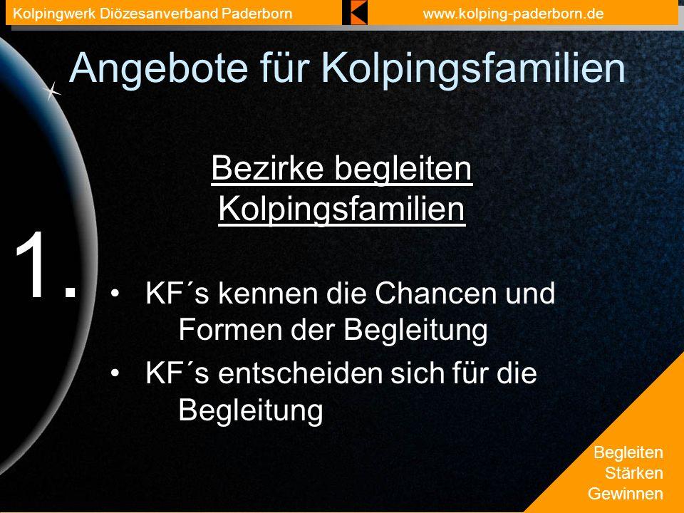 Begleiten Stärken Gewinnen Kolpingwerk Diözesanverband Paderbornwww.kolping-paderborn.de Angebote für Kolpingsfamilien Bezirke begleiten Kolpingsfamilien KF´s kennen die Chancen und Formen der Begleitung KF´s entscheiden sich für die Begleitung 1.