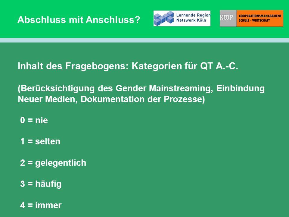 Abschluss mit Anschluss? Inhalt des Fragebogens: Kategorien für QT A.-C. (Berücksichtigung des Gender Mainstreaming, Einbindung Neuer Medien, Dokument