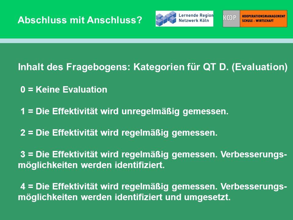 Abschluss mit Anschluss? Inhalt des Fragebogens: Kategorien für QT D. (Evaluation) 0 = Keine Evaluation 1 = Die Effektivität wird unregelmäßig gemesse
