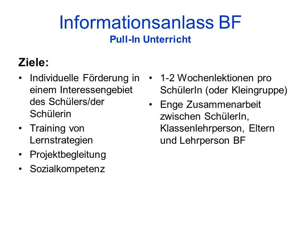 Informationsanlass BF Pull-In Unterricht Ziele: Individuelle Förderung in einem Interessengebiet des Schülers/der Schülerin Training von Lernstrategie