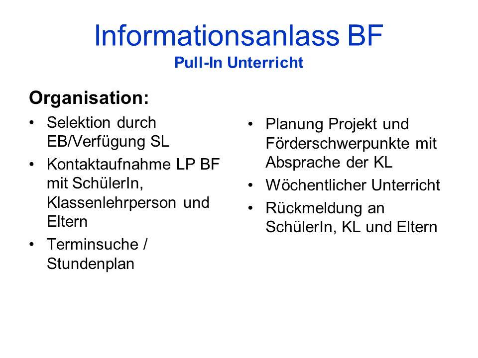 Informationsanlass BF Pull-In Unterricht Organisation: Selektion durch EB/Verfügung SL Kontaktaufnahme LP BF mit SchülerIn, Klassenlehrperson und Elte