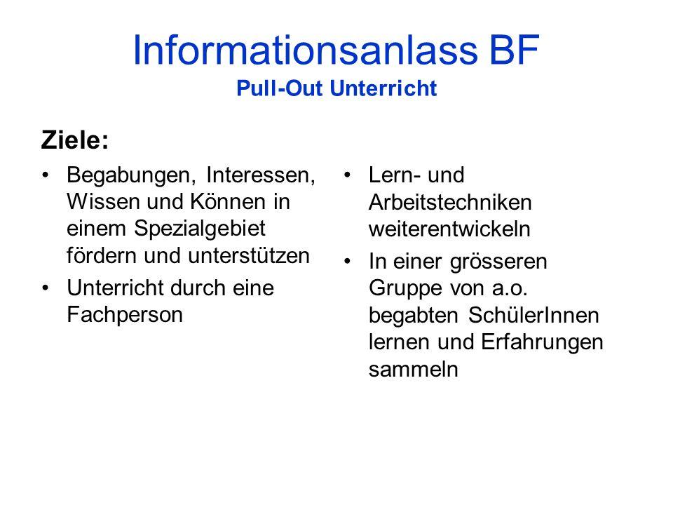 Informationsanlass BF Pull-Out Unterricht Ziele: Begabungen, Interessen, Wissen und Können in einem Spezialgebiet fördern und unterstützen Unterricht