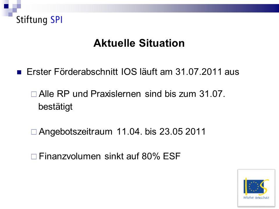 Aktuelle Situation Erster Förderabschnitt IOS läuft am 31.07.2011 aus Alle RP und Praxislernen sind bis zum 31.07. bestätigt Angebotszeitraum 11.04. b