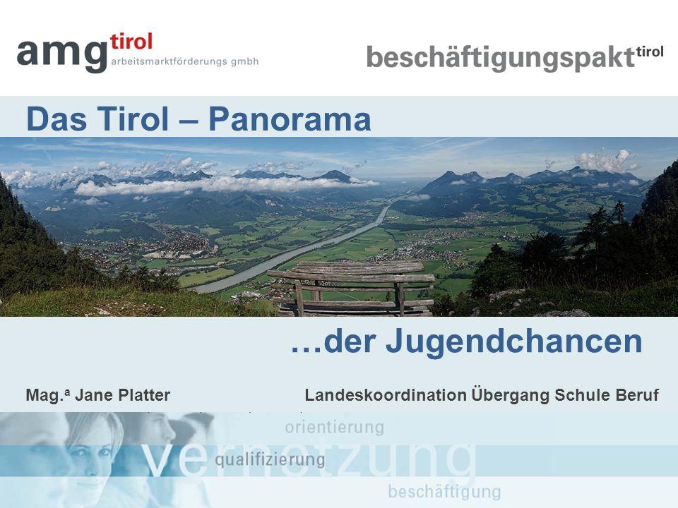 …der Jugendchancen Das Tirol – Panorama Mag. a Jane Platter Landeskoordination Übergang Schule Beruf