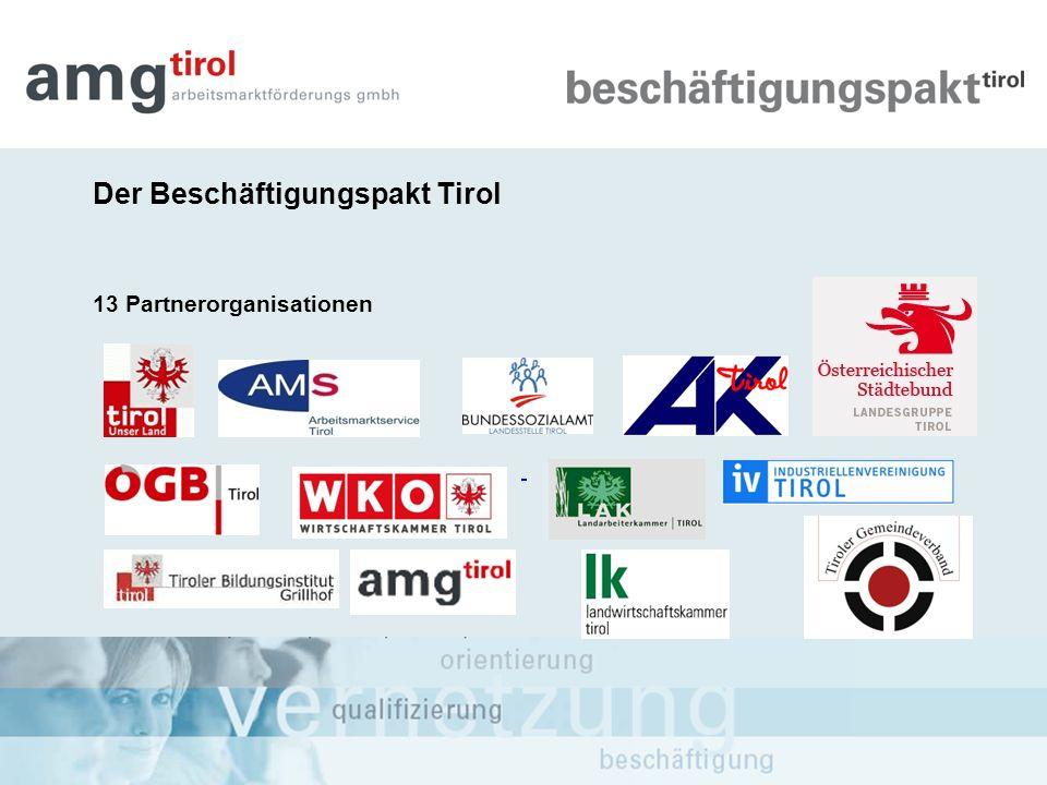 Der Beschäftigungspakt Tirol 13 Partnerorganisationen