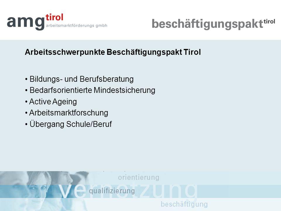 Arbeitsschwerpunkte Beschäftigungspakt Tirol Bildungs- und Berufsberatung Bedarfsorientierte Mindestsicherung Active Ageing Arbeitsmarktforschung Über
