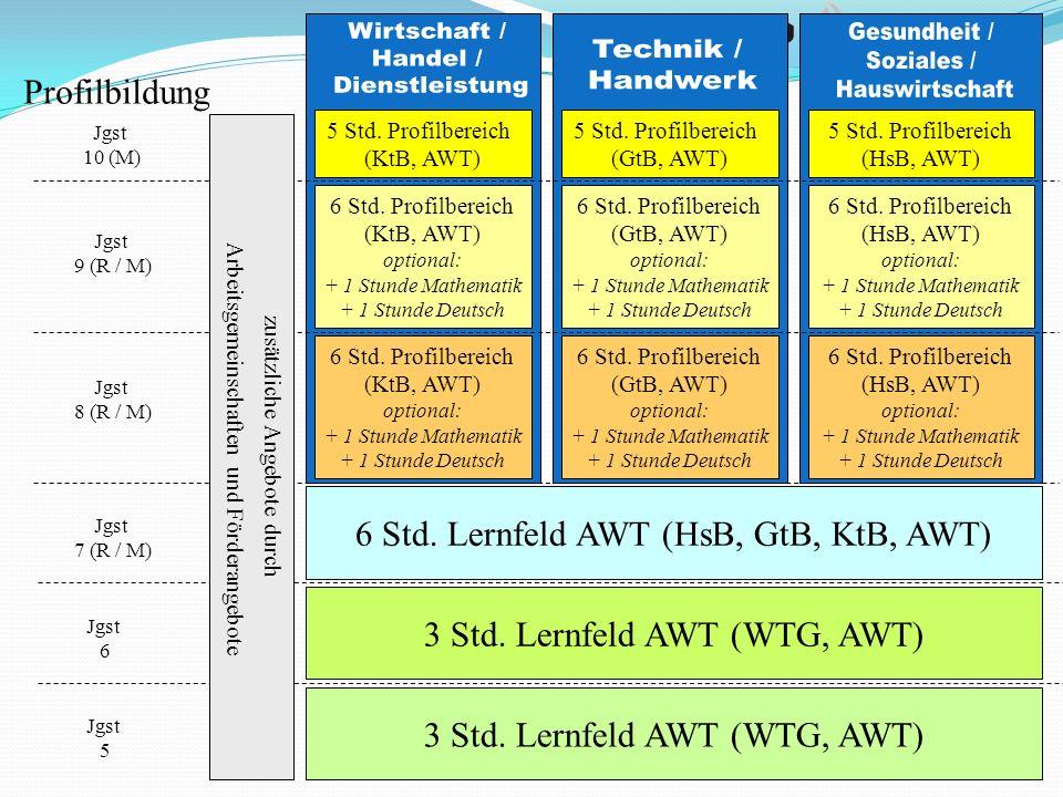 Jgst 5 Jgst 6 Jgst 9 (R / M) Jgst 8 (R / M) Jgst 7 (R / M) Jgst 10 (M) Profilbildung 6 Std. Lernfeld AWT (HsB, GtB, KtB, AWT) 3 Std. Lernfeld AWT (WTG