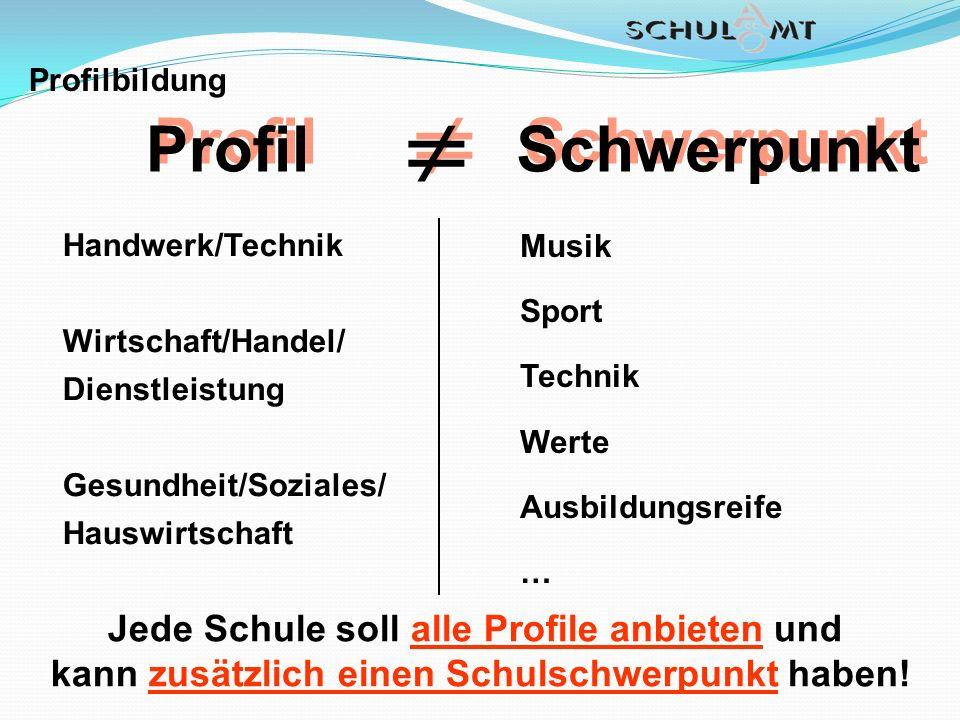 Profilbildung Profil Schwerpunkt Handwerk/Technik Wirtschaft/Handel/ Dienstleistung Gesundheit/Soziales/ Hauswirtschaft Musik Sport Technik Werte Ausb