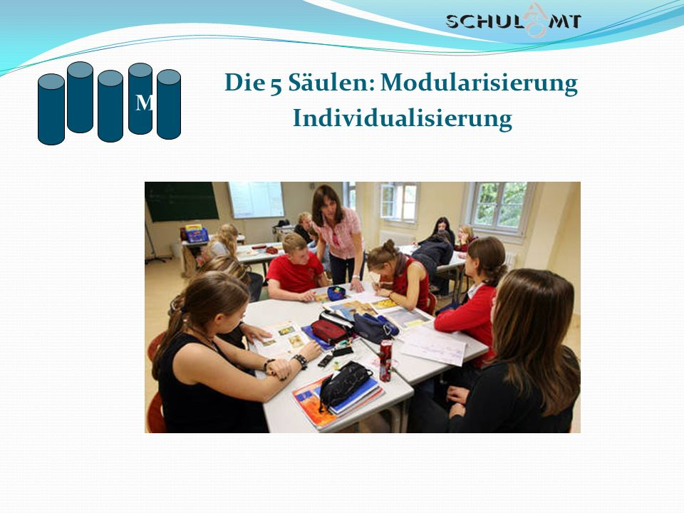 Die 5 Säulen: Modularisierung Individualisierung M