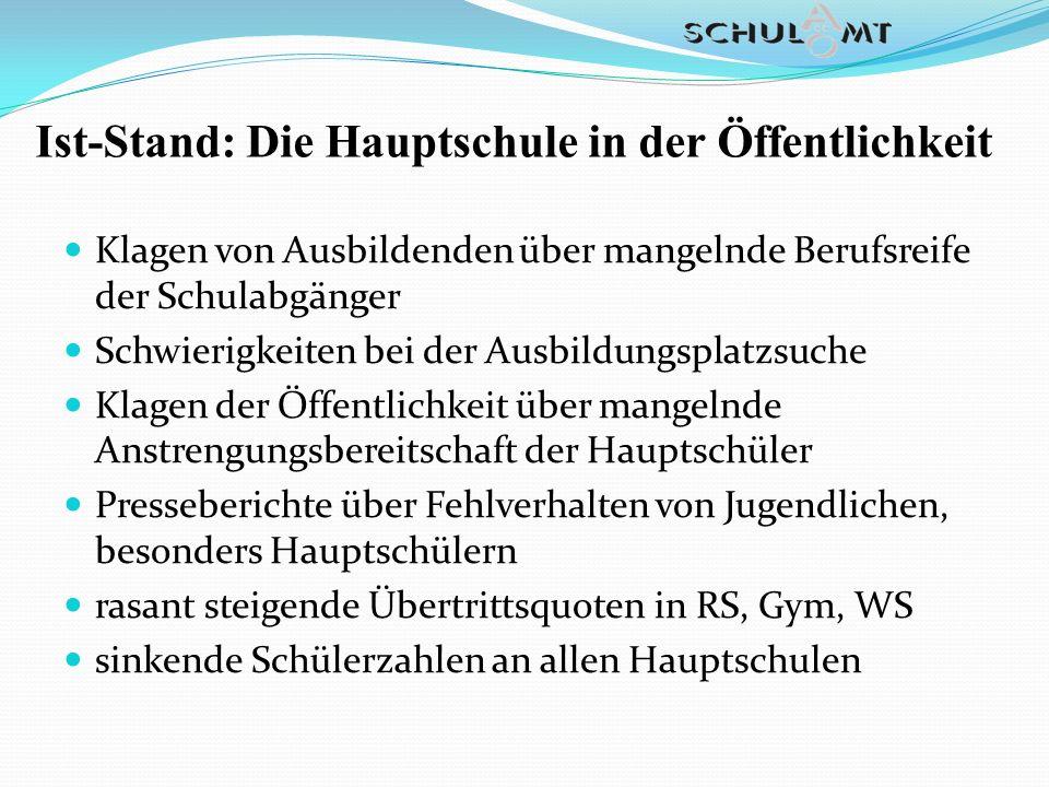 Stolpersteine - Frühe Entscheidung für Profilfach.