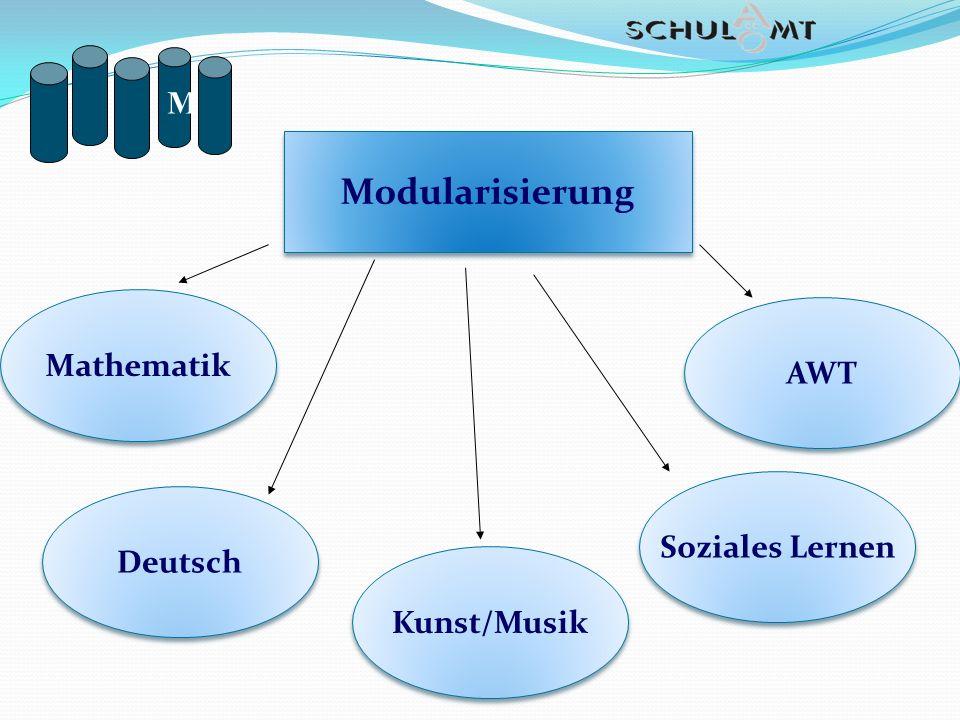 Modularisierung Mathematik Deutsch Kunst/Musik Soziales Lernen AWT M