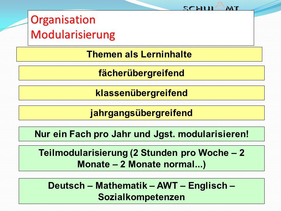 Organisation Modularisierung Nur ein Fach pro Jahr und Jgst. modularisieren! Teilmodularisierung (2 Stunden pro Woche – 2 Monate – 2 Monate normal...)