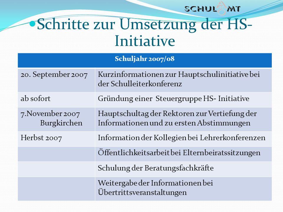 Schritte zur Umsetzung der HS- Initiative Schuljahr 2007/08 20. September 2007Kurzinformationen zur Hauptschulinitiative bei der Schulleiterkonferenz
