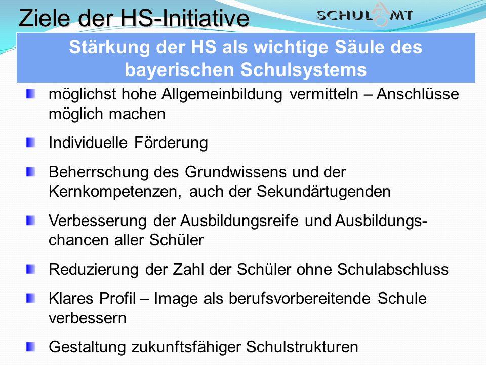 Ziele der HS-Initiative Stärkung der HS als wichtige Säule des bayerischen Schulsystems möglichst hohe Allgemeinbildung vermitteln – Anschlüsse möglic