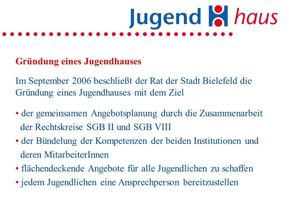 Gründung eines Jugendhauses Im September 2006 beschließt der Rat der Stadt Bielefeld die Gründung eines Jugendhauses mit dem Ziel der gemeinsamen Angebotsplanung durch die Zusammenarbeit der Rechtskreise SGB II und SGB VIII der Bündelung der Kompetenzen der beiden Institutionen und deren MitarbeiterInnen flächendeckende Angebote für alle Jugendlichen zu schaffen jedem Jugendlichen eine Ansprechperson bereitzustellen